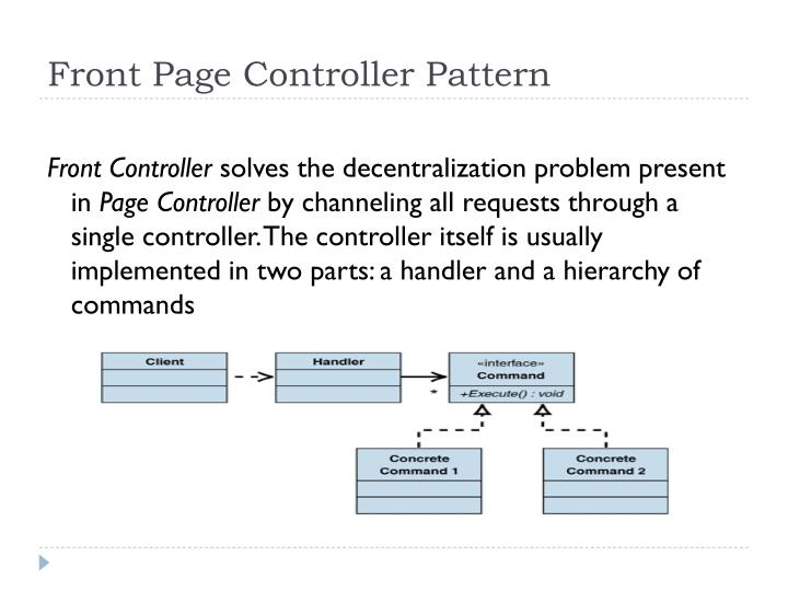 Front Page Controller Pattern
