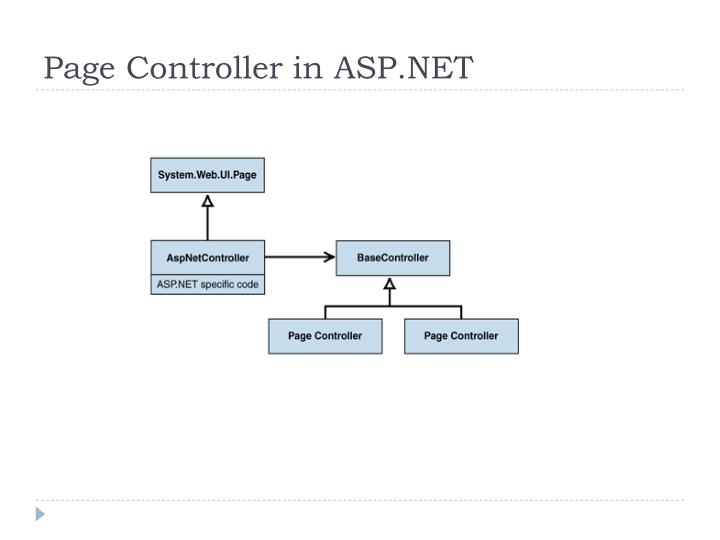 Page Controller in ASP.NET
