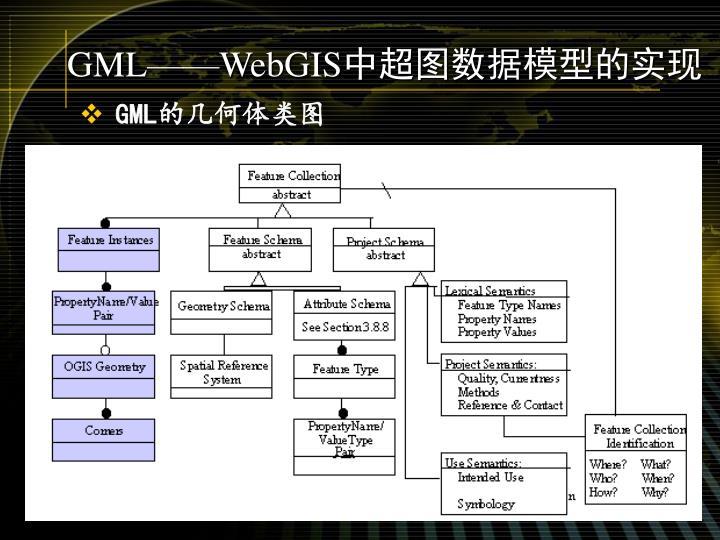 GML——WebGIS
