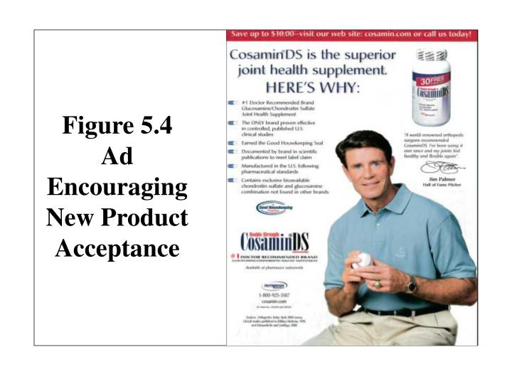 Figure 5.4 Ad Encouraging New Product Acceptance