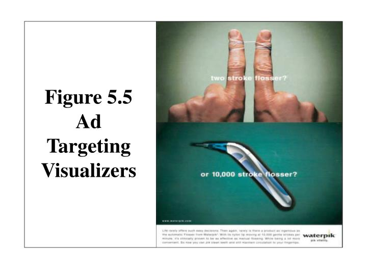 Figure 5.5 Ad Targeting Visualizers