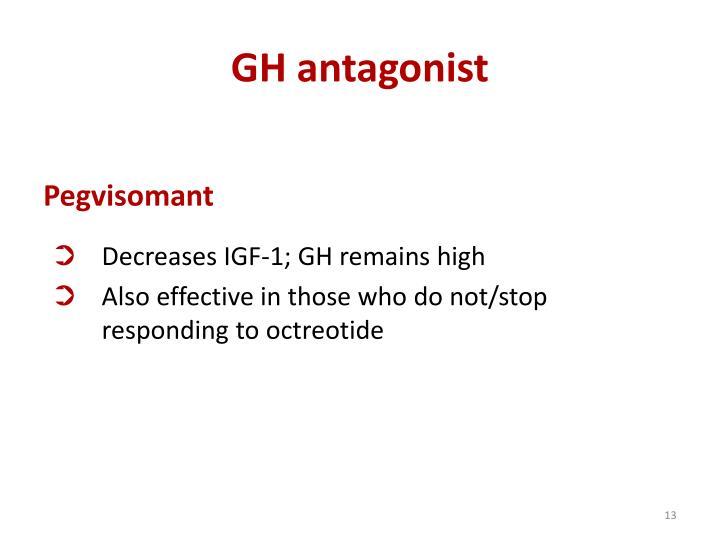 GH antagonist