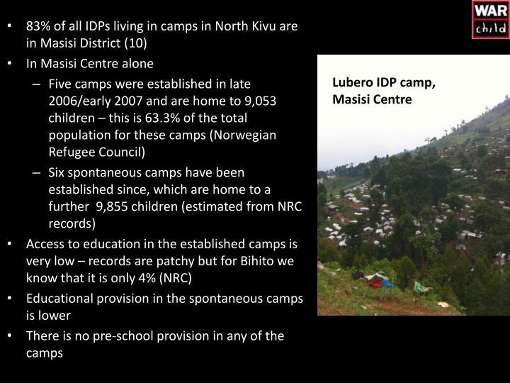Lubero IDP camp, Masisi Centre