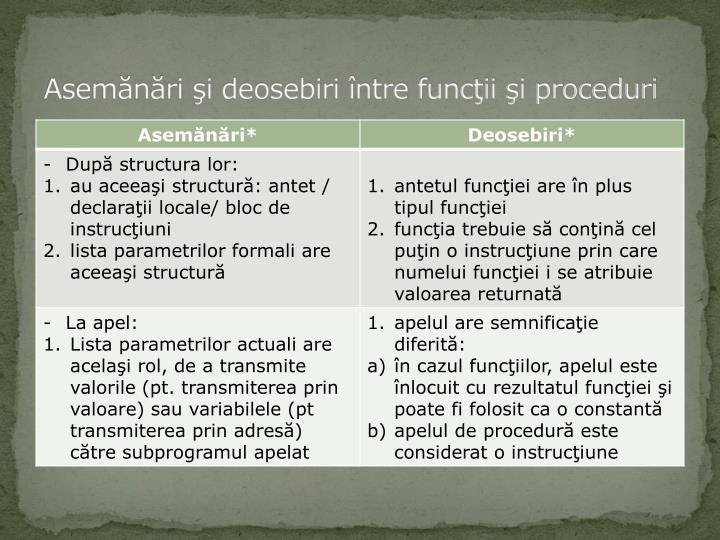 Asemănări şi deosebiri între funcţii şi proceduri