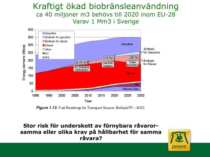 Kraftigt ökad biobränsleanvändning