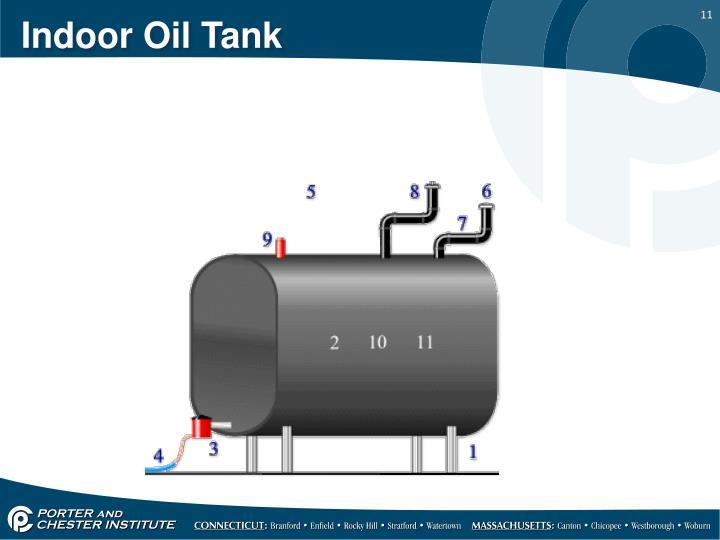 Indoor Oil Tank