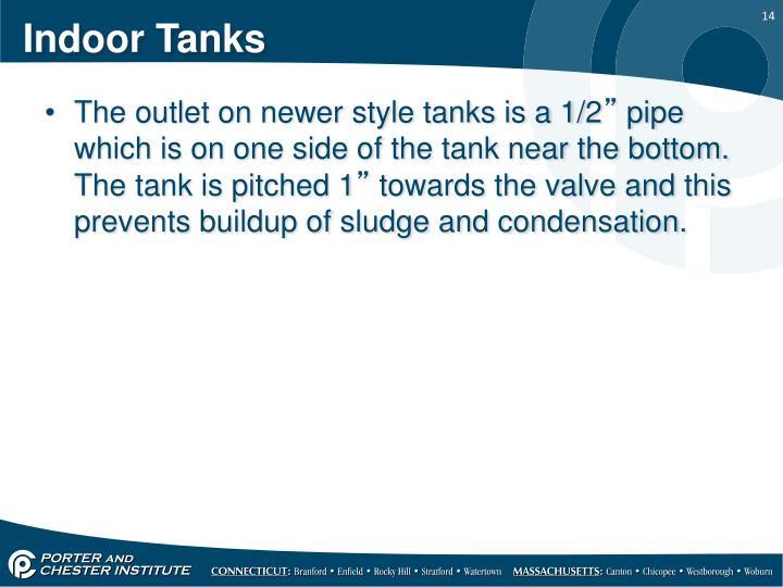 Indoor Tanks