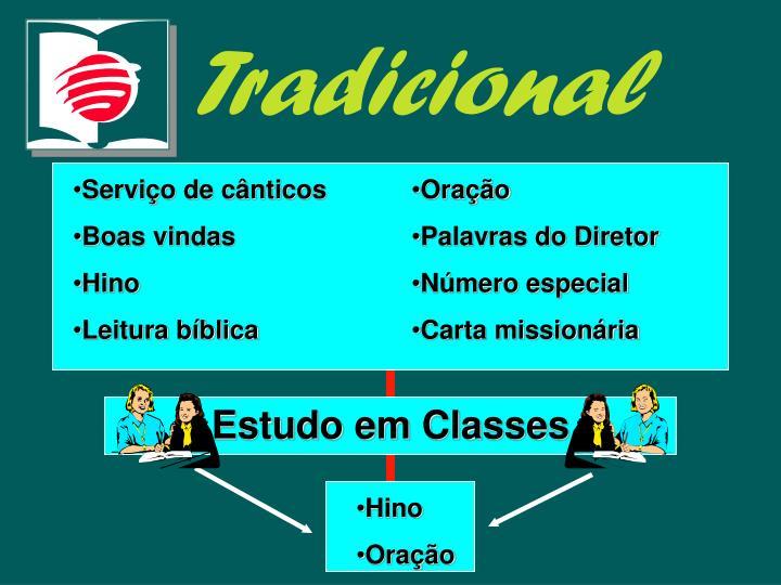 Estudo em Classes
