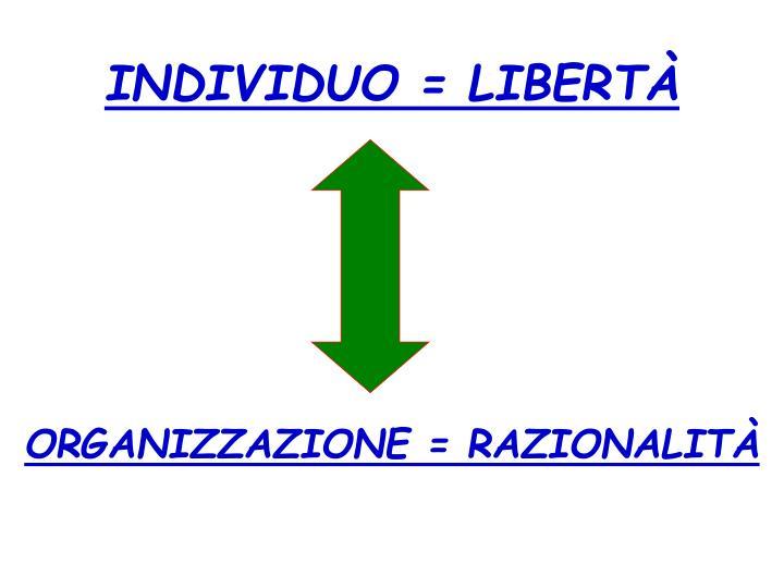 INDIVIDUO = LIBERTÀ