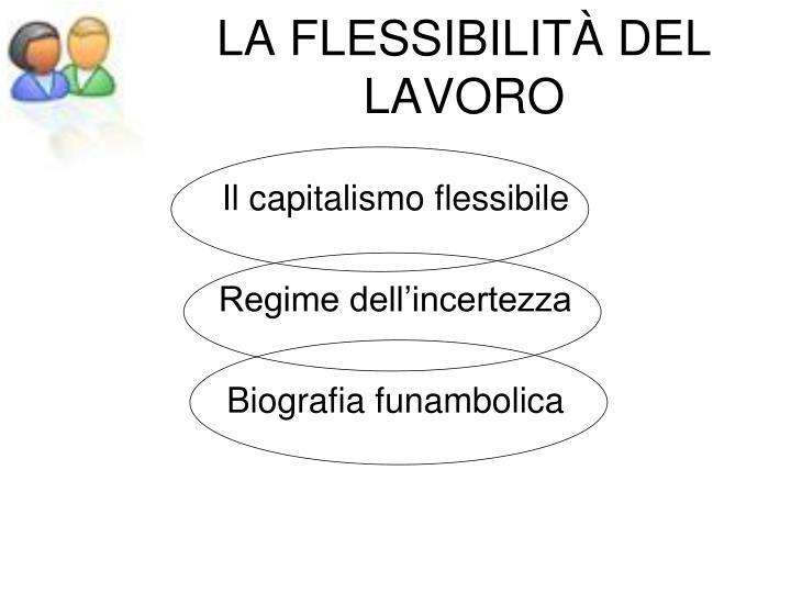 LA FLESSIBILITÀ DEL LAVORO