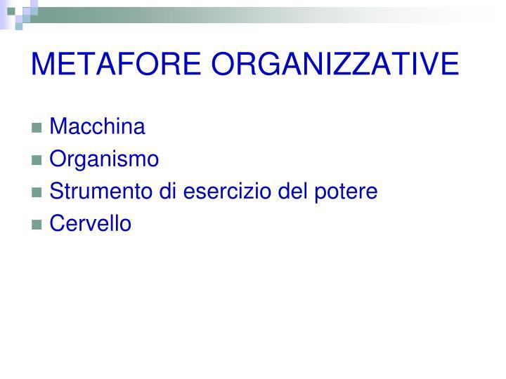 METAFORE ORGANIZZATIVE