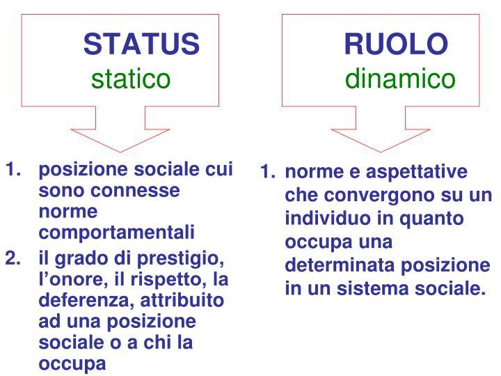 posizione sociale cui sono connesse norme comportamentali