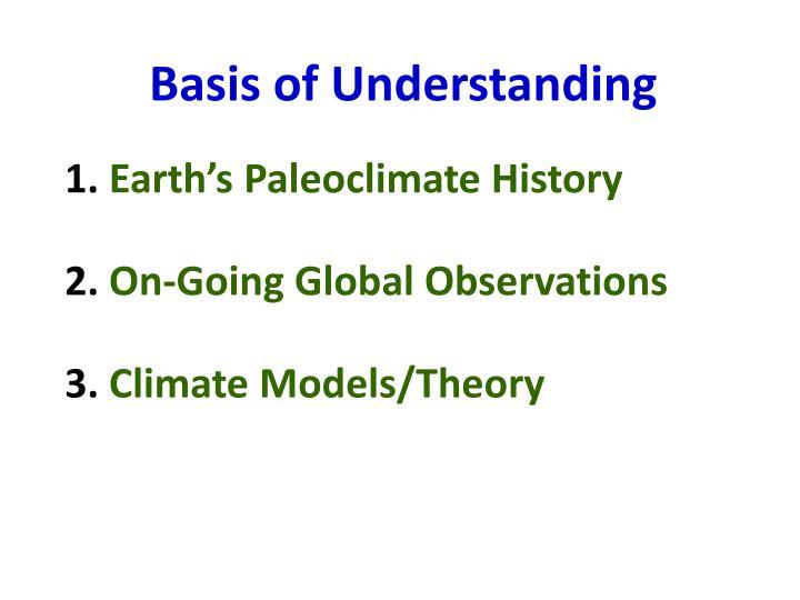 Basis of Understanding