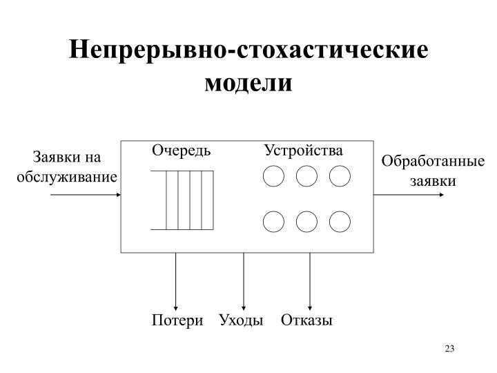 Непрерывно-стохастические  модели