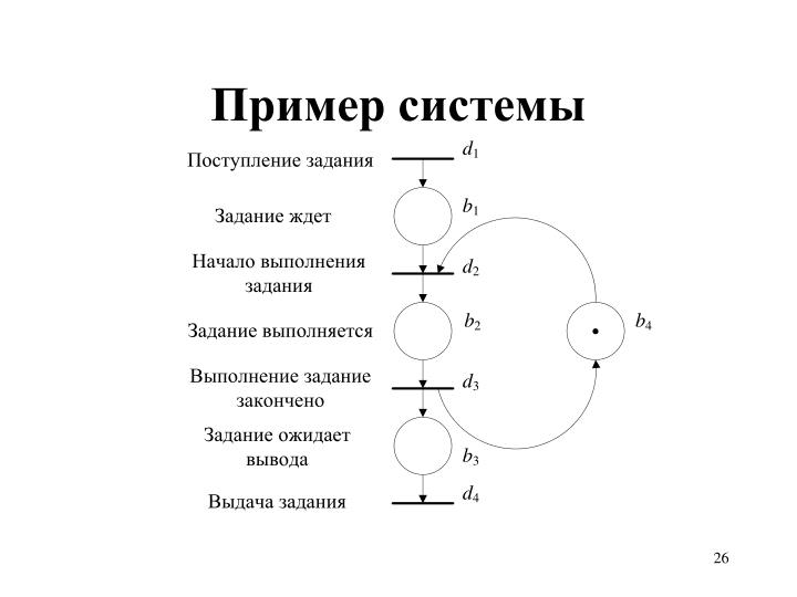 Пример системы