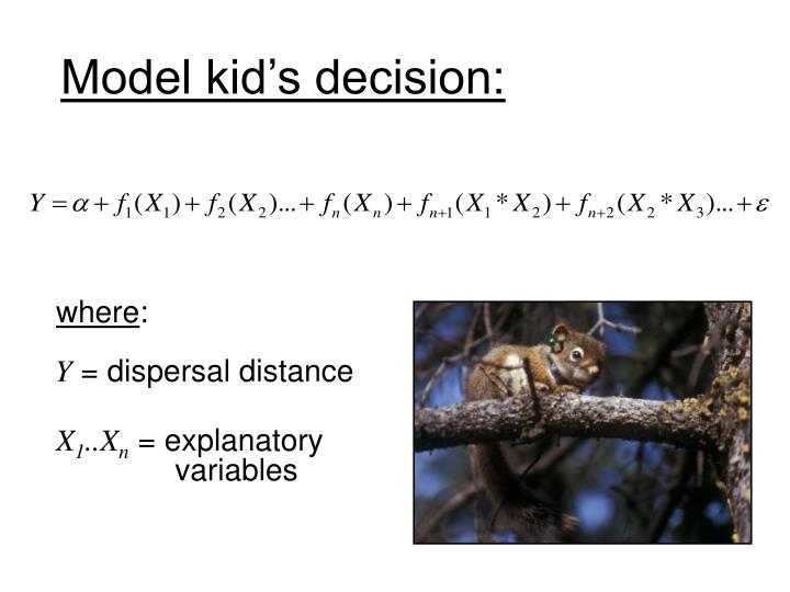 Model kid's decision: