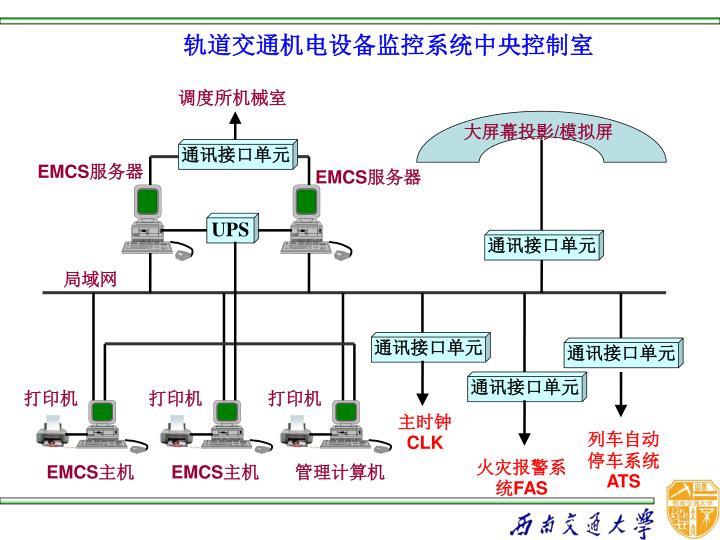 轨道交通机电设备监控系统中央控制室