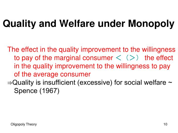 Quality and Welfare under Monopoly