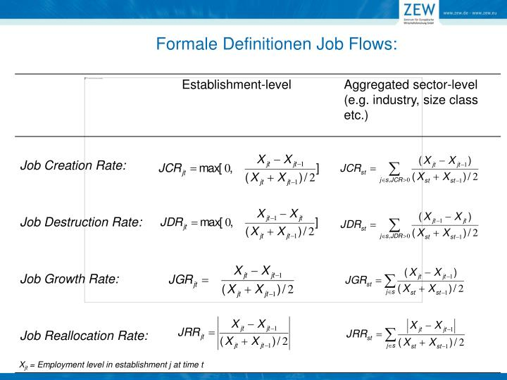 Formale Definitionen Job Flows: