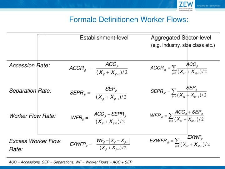 Formale Definitionen Worker Flows: