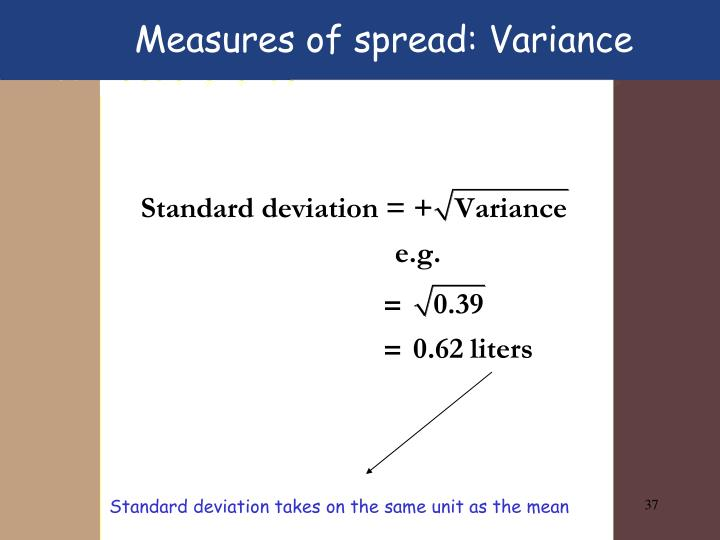 Measures of spread: Variance