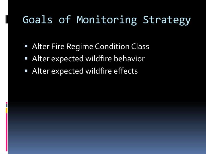 Goals of Monitoring Strategy