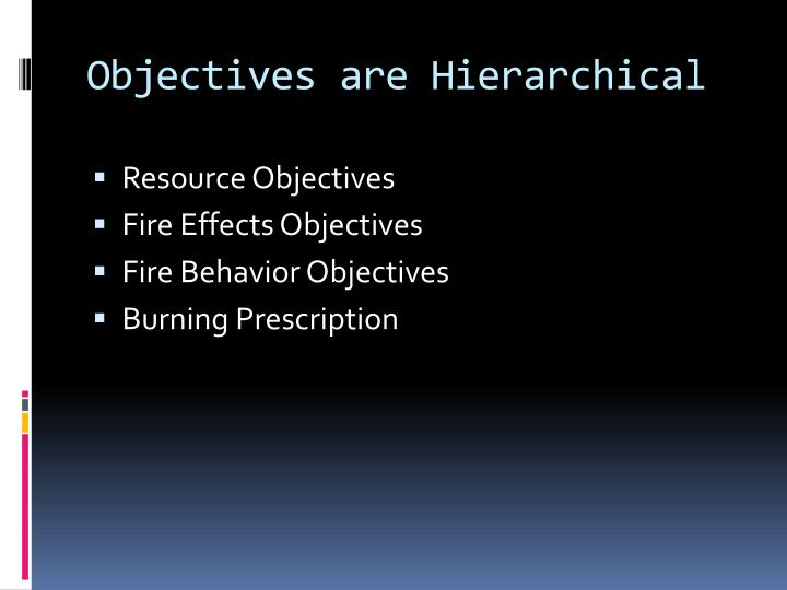 Objectives are hierarchical