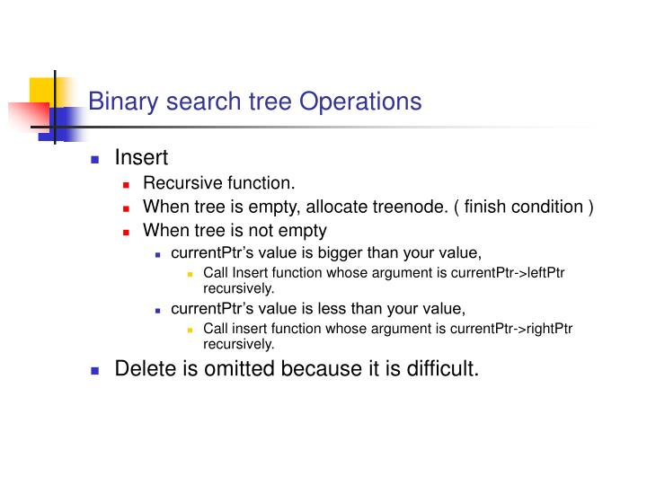 Binary search tree Operations
