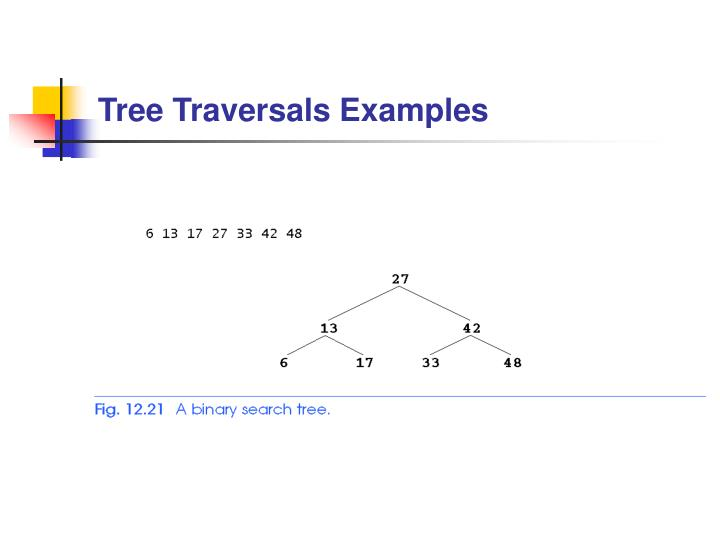 Tree Traversals Examples