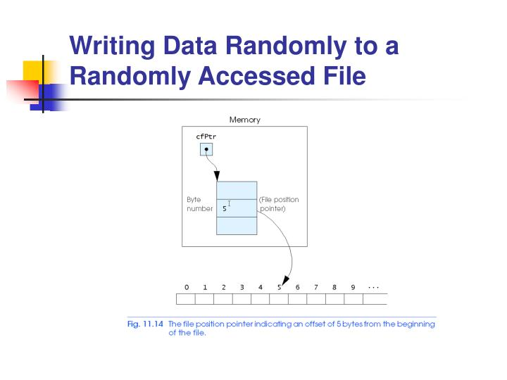 Writing Data Randomly to a Randomly Accessed File