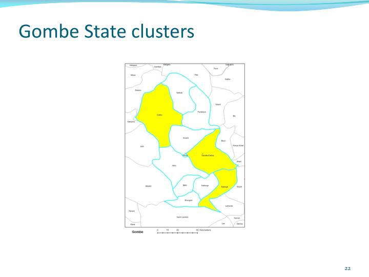 Gombe State clusters