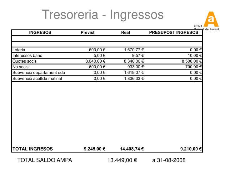 Tresoreria - Ingressos