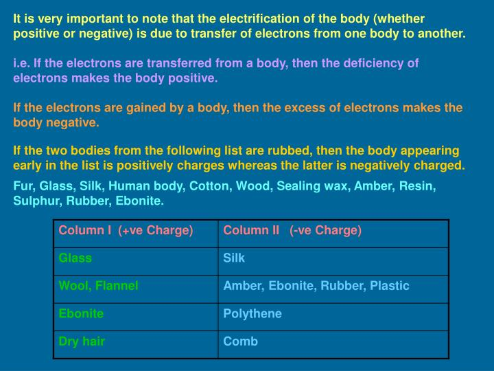 It is very important to note that the electrification of the body (whether positive or negative) is due to transfer of electrons from one body to another.