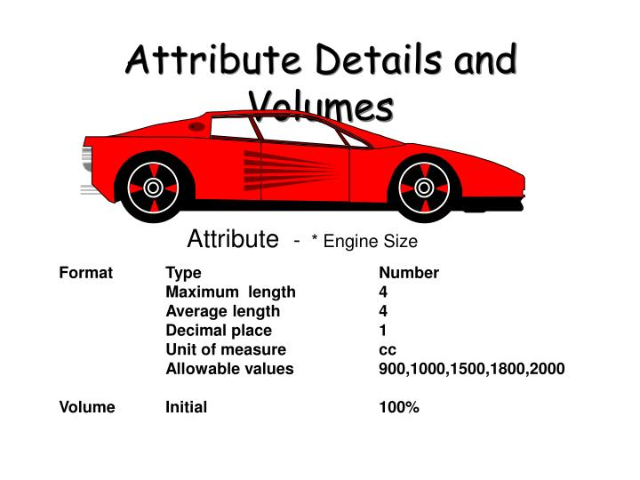 Attribute Details and Volumes