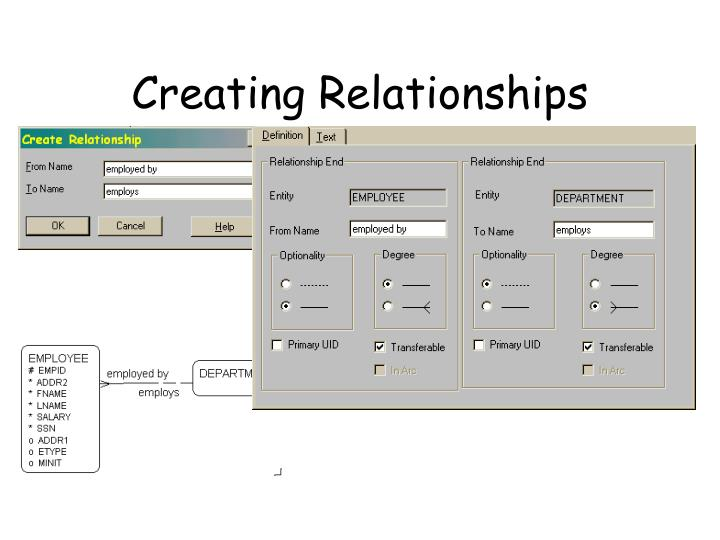 Creating Relationships