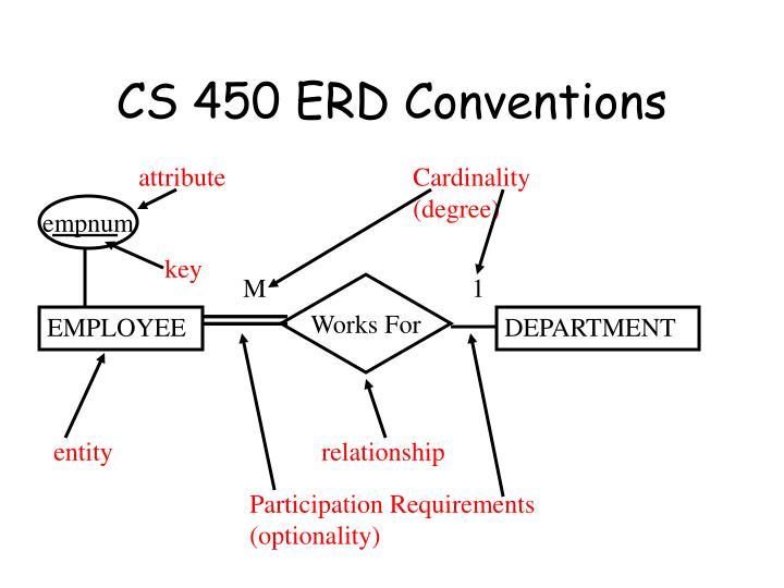 CS 450 ERD Conventions