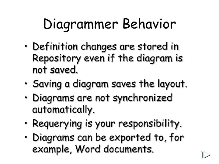 Diagrammer Behavior