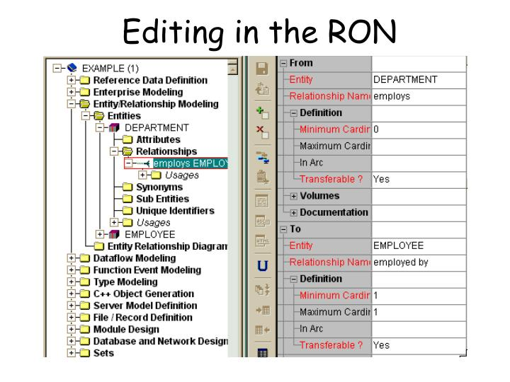 Editing in the RON