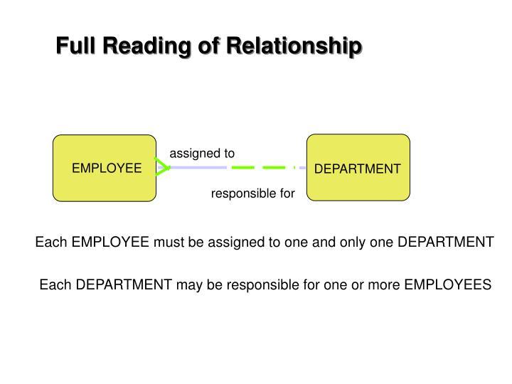 Full Reading of Relationship