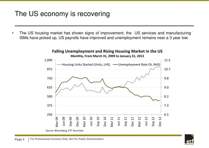 The US economy is recovering