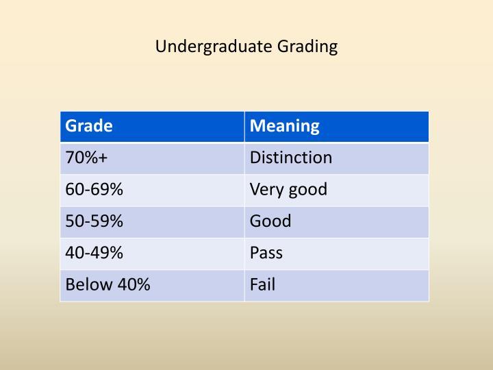 Undergraduate Grading