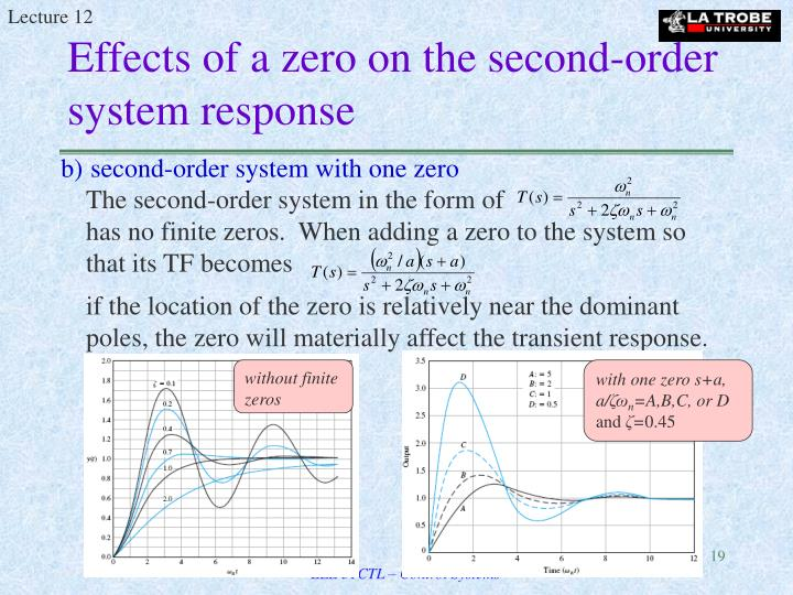 Effects of a zero on the second-order system response