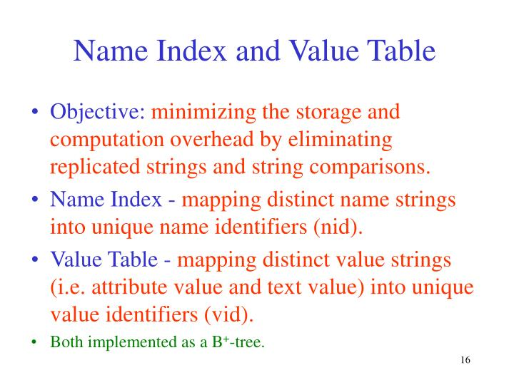 Name Index and Value Table