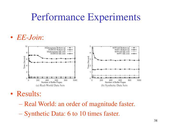 Performance Experiments