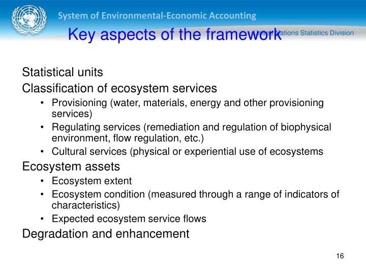 Key aspects of the framework