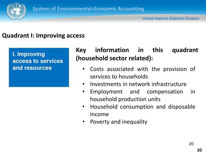 Quadrant I: Improving access