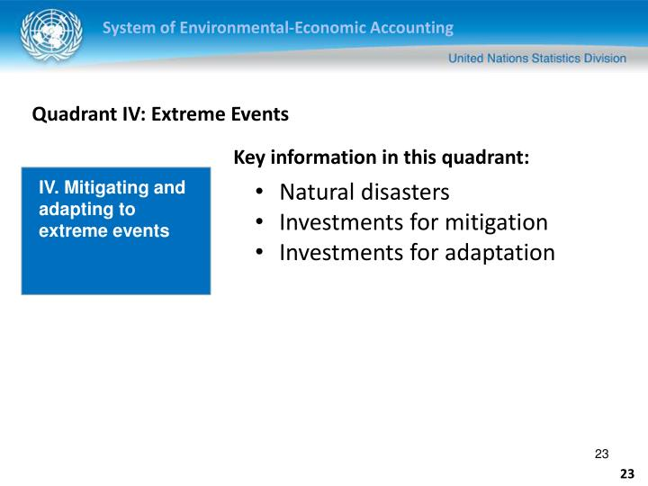 Quadrant IV: Extreme Events
