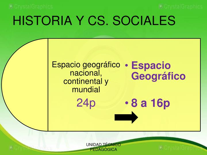 HISTORIA Y CS. SOCIALES