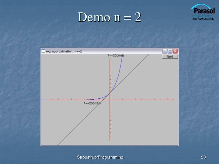 Demo n = 2