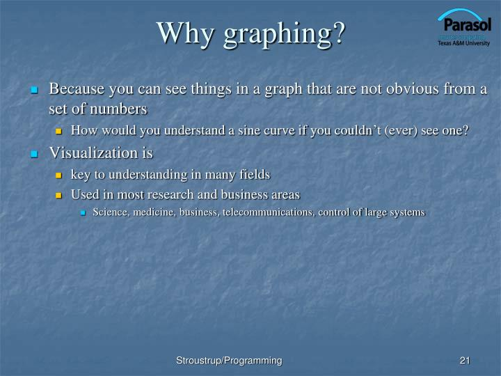 Why graphing?